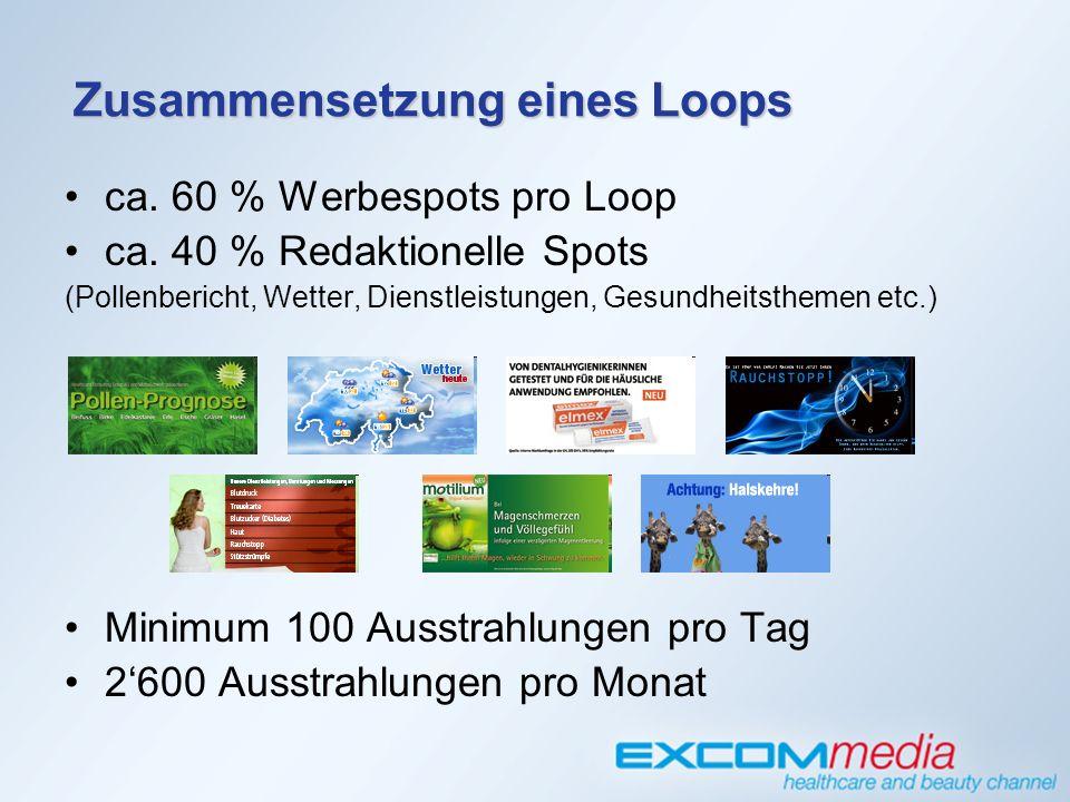 Zusammensetzung eines Loops ca. 60 % Werbespots pro Loop ca.