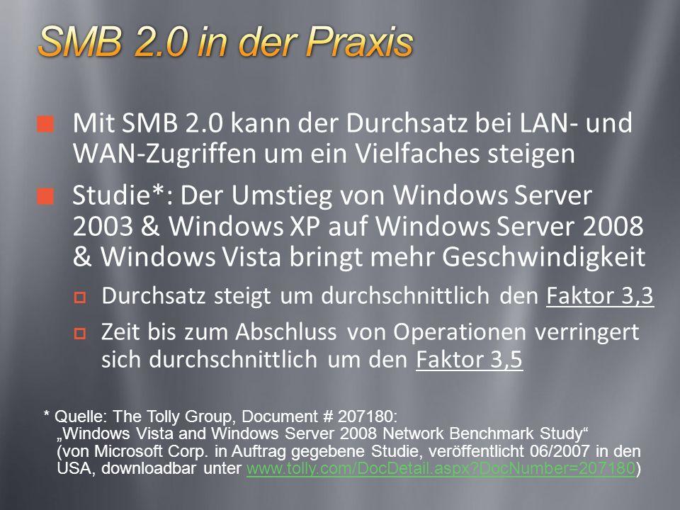 Mit SMB 2.0 kann der Durchsatz bei LAN- und WAN-Zugriffen um ein Vielfaches steigen Studie*: Der Umstieg von Windows Server 2003 & Windows XP auf Windows Server 2008 & Windows Vista bringt mehr Geschwindigkeit Durchsatz steigt um durchschnittlich den Faktor 3,3 Zeit bis zum Abschluss von Operationen verringert sich durchschnittlich um den Faktor 3,5 * Quelle: The Tolly Group, Document # 207180: Windows Vista and Windows Server 2008 Network Benchmark Study (von Microsoft Corp.