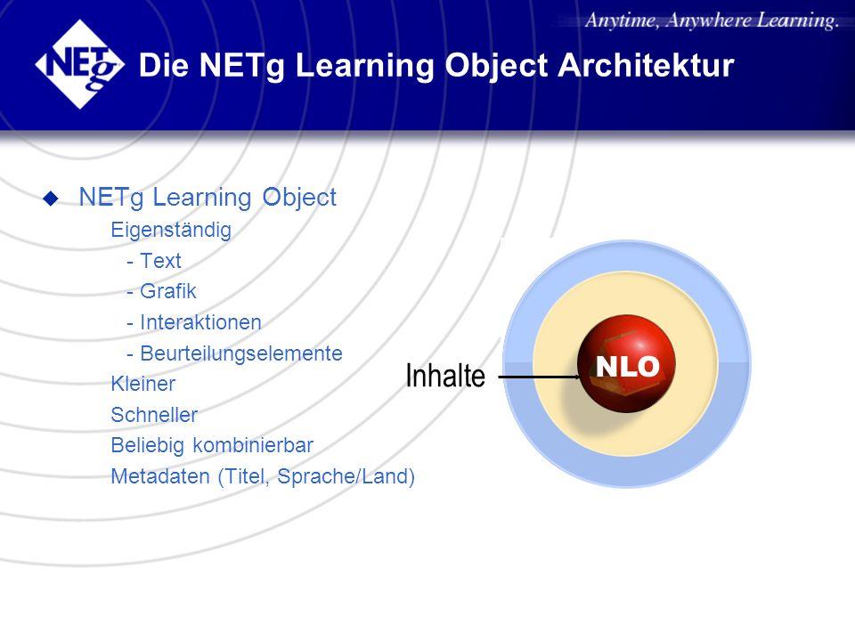 Die NETg Learning Object Architektur u NETg Learning Object – Eigenständig - Text - Grafik - Interaktionen - Beurteilungselemente – Kleiner – Schnelle