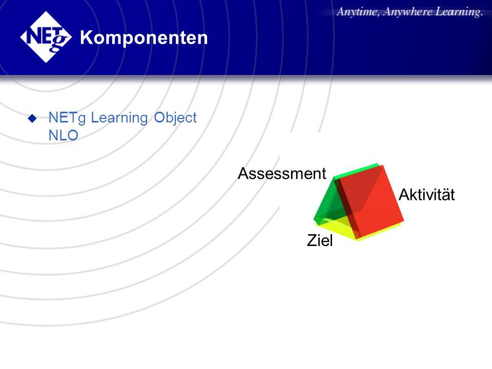 Komponenten u NETg Learning Object NLO Ziel Aktivität Assessment