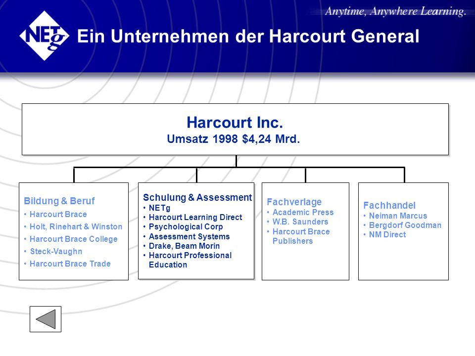Harcourt Inc. Umsatz 1998 $4,24 Mrd. Harcourt Inc. Umsatz 1998 $4,24 Mrd. Bildung & Beruf Harcourt Brace Holt, Rinehart & Winston Harcourt Brace Colle