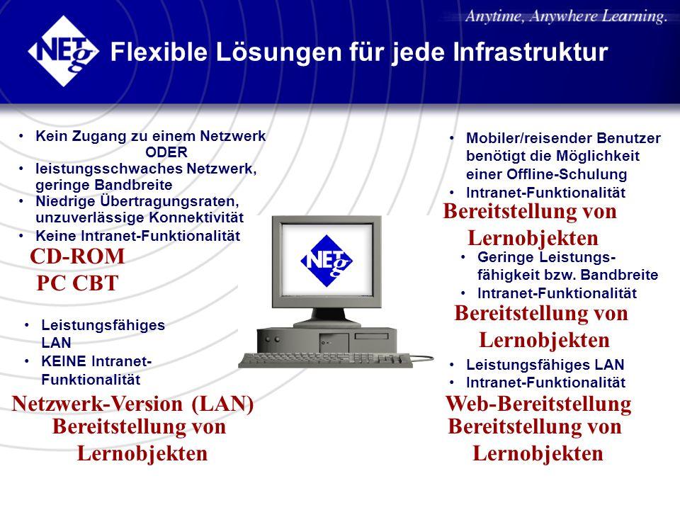 Flexible Lösungen für jede Infrastruktur CD-ROM PC CBT Bereitstellung von Lernobjekten Netzwerk-Version (LAN) Bereitstellung von Lernobjekten Web-Bere