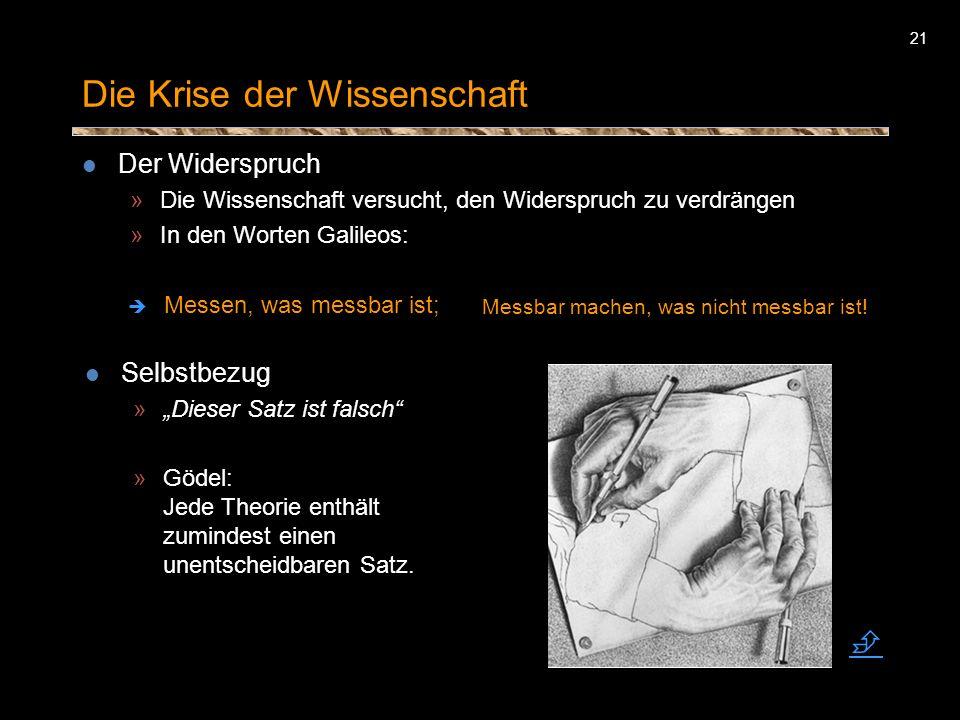21 Die Krise der Wissenschaft l Der Widerspruch »Die Wissenschaft versucht, den Widerspruch zu verdrängen »In den Worten Galileos: è Messen, was messb