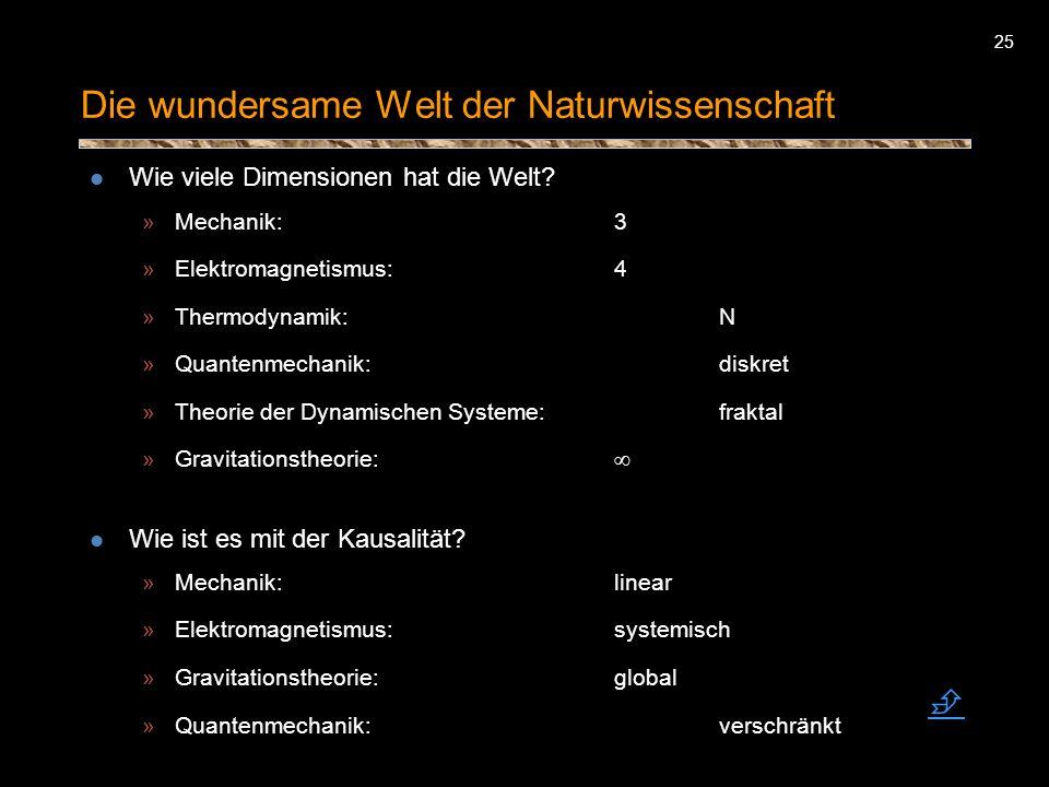 25 Die wundersame Welt der Naturwissenschaft l Wie viele Dimensionen hat die Welt? »Mechanik: 3 »Elektromagnetismus: 4 »Thermodynamik:N »Quantenmechan