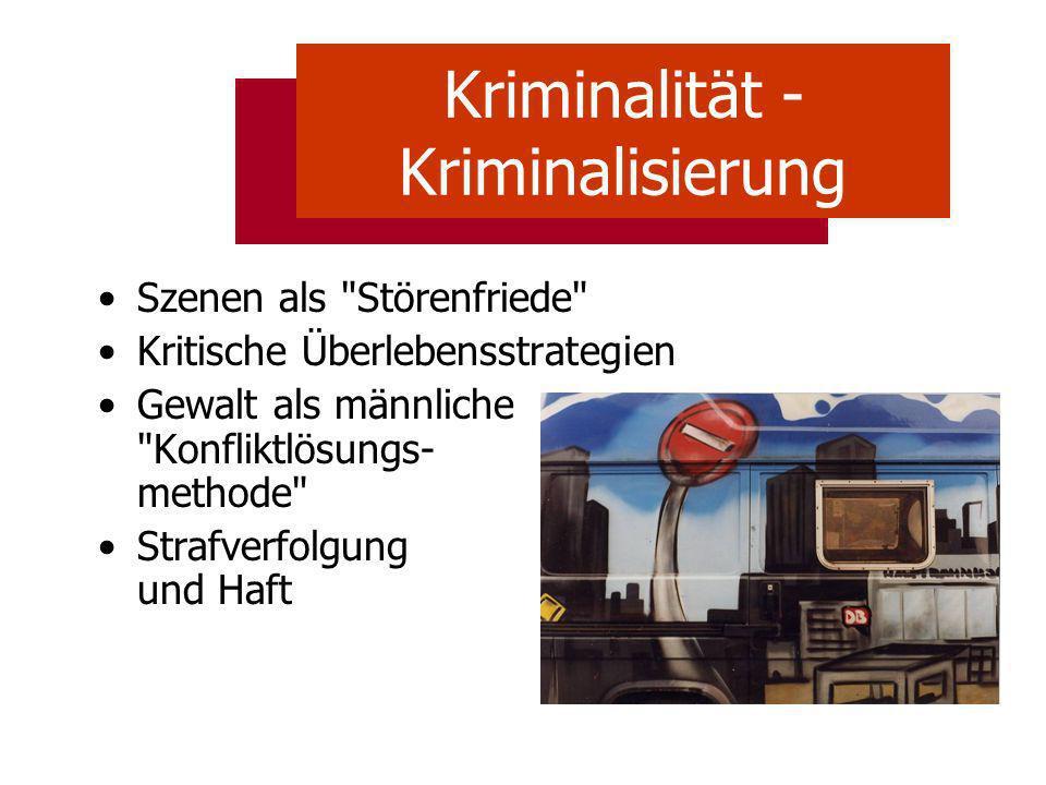 Kriminalität - Kriminalisierung Szenen als Störenfriede Kritische Überlebensstrategien Gewalt als männliche Konfliktlösungs- methode Strafverfolgung und Haft