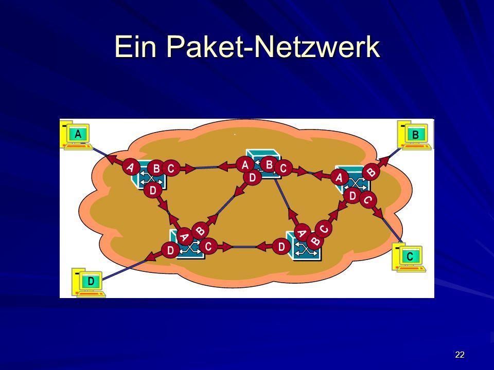22 Ein Paket-Netzwerk