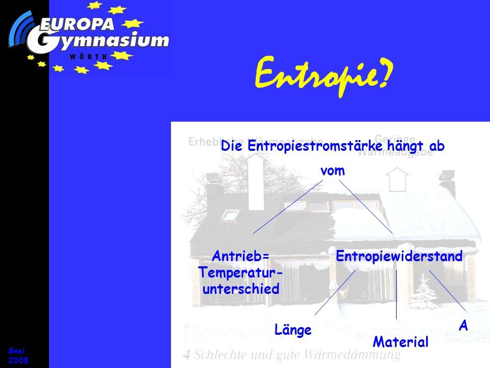 Snei 2005 Entropie? Die Entropiestromstärke hängt ab vom Antrieb= Temperatur- unterschied Entropiewiderstand Länge Material A
