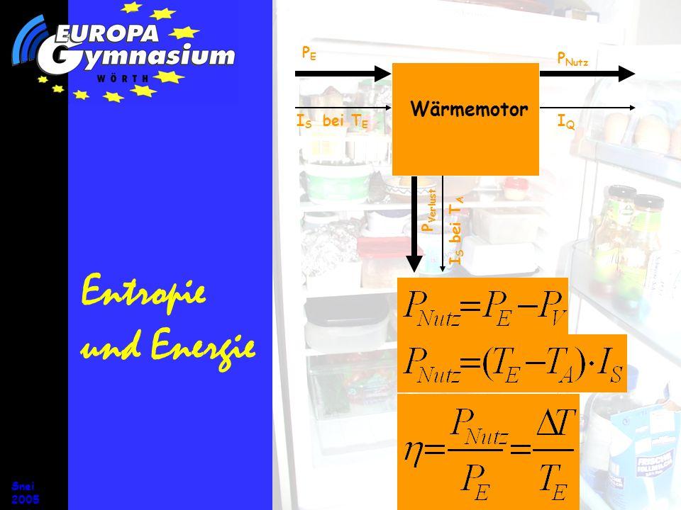 Snei 2005 Entropie und Energie P Nutz IQIQ PEPE I S bei T E Wärmemotor P Verlust I S bei T A