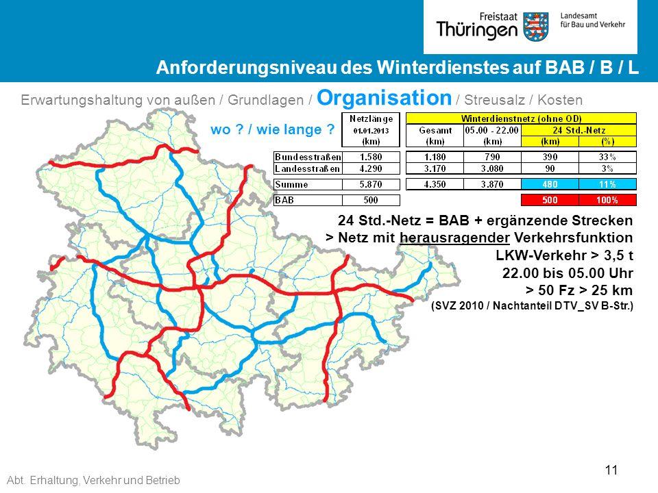 Abt. Erhaltung, Verkehr und Betrieb 11 Ergebnisse ZEB 2012 Landesstraßen 24 Std.-Netz = BAB + ergänzende Strecken > Netz mit herausragender Verkehrsfu