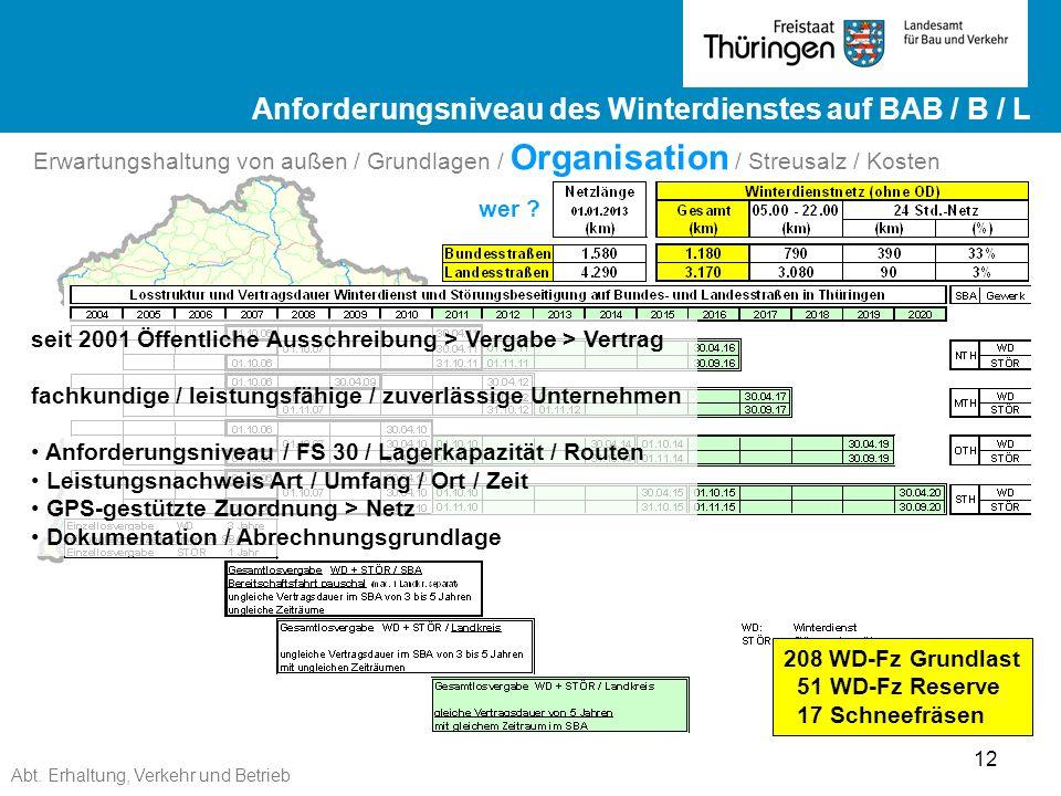 Abt. Erhaltung, Verkehr und Betrieb 12 Ergebnisse ZEB 2012 Landesstraßen ge Ergebnisse ZEB 2012 Landesstraßen wer ? Erwartungshaltung von außen / Grun