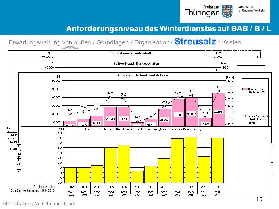 Abt. Erhaltung, Verkehr und Betrieb 15 Ergebnisse ZEB 2012 Landesstraßen ge Ergebnisse ZEB 2012 Landesstraßen Erwartungshaltung von außen / Grundlagen