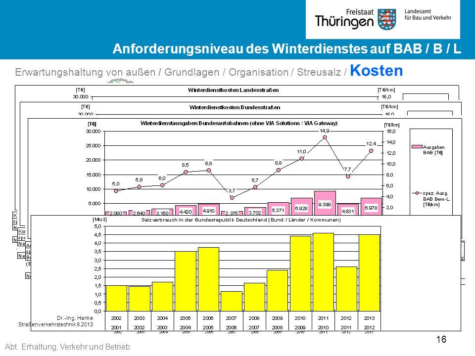 Abt. Erhaltung, Verkehr und Betrieb 16 Ergebnisse ZEB 2012 Landesstraßen ge Ergebnisse ZEB 2012 Landesstraßen Erwartungshaltung von außen / Grundlagen