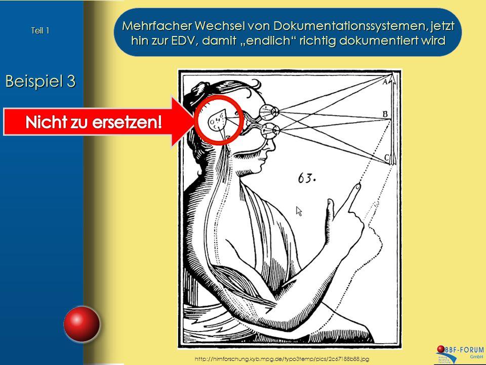 Beispiel 3 Mehrfacher Wechsel von Dokumentationssystemen, jetzt hin zur EDV, damit endlich richtig dokumentiert wird http://hirnforschung.kyb.mpg.de/typo3temp/pics/2c67188b88.jpg Teil 1