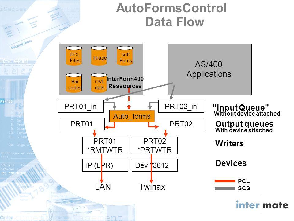 PCL Files Image OVL defs Bar codes soft Fonts InterForm400 Ressources AS/400 Applications Output queues Writers Devices PRT02PRT01 Auto_forms PRT02 *PRTWTR PRT01 *RMTWTR Dev *3812IP (LPR) LANTwinax PCL SCS With device attached PRT01_inPRT02_in Input Queue Without device attached AutoFormsControl Data Flow
