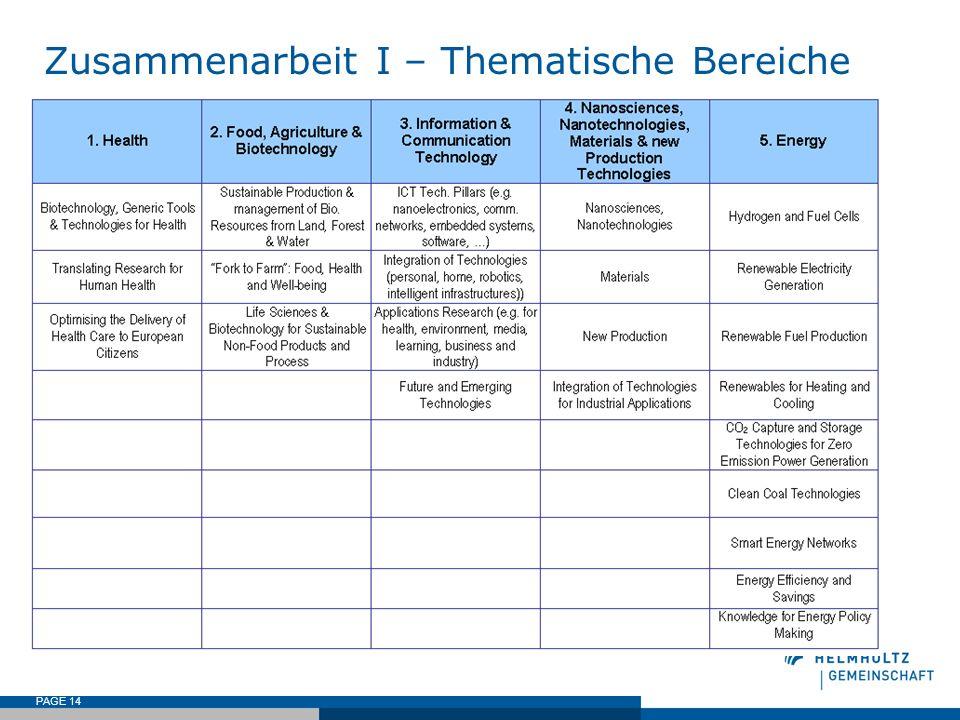PAGE 14 Zusammenarbeit I – Thematische Bereiche