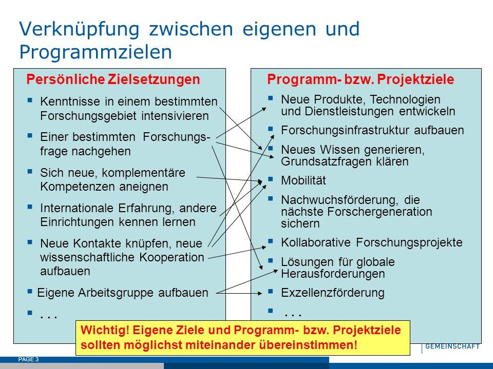 PAGE 3 Verknüpfung zwischen eigenen und Programmzielen Persönliche Zielsetzungen Kenntnisse in einem bestimmten Forschungsgebiet intensivieren Einer b