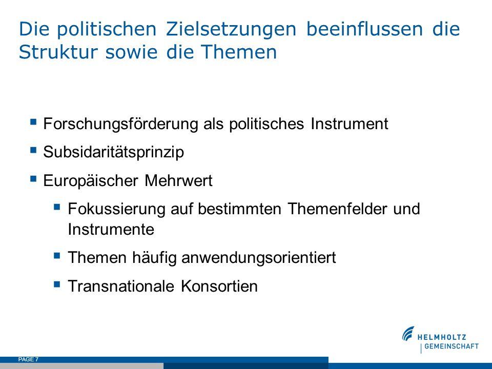 PAGE 7 Die politischen Zielsetzungen beeinflussen die Struktur sowie die Themen Forschungsförderung als politisches Instrument Subsidaritätsprinzip Eu