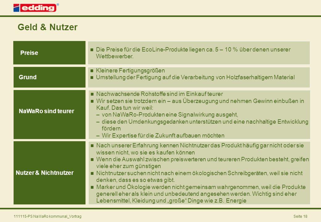 111115-PS NaWaRo kommunal_VortragSeite 18 Geld & Nutzer Preise Die Preise für die EcoLine-Produkte liegen ca. 5 – 10 % über denen unserer Wettbewerber