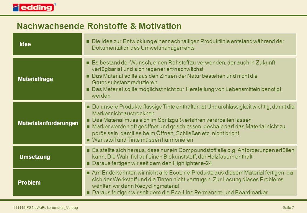 111115-PS NaWaRo kommunal_VortragSeite 7 Nachwachsende Rohstoffe & Motivation Idee Die Idee zur Entwicklung einer nachhaltigen Produktlinie entstand w