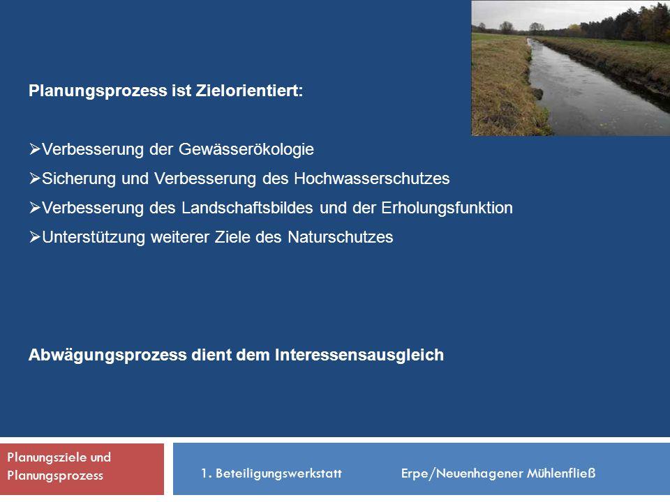 Planungsprozess ist Zielorientiert: Verbesserung der Gewässerökologie Sicherung und Verbesserung des Hochwasserschutzes Verbesserung des Landschaftsbildes und der Erholungsfunktion Unterstützung weiterer Ziele des Naturschutzes Abwägungsprozess dient dem Interessensausgleich - 1.