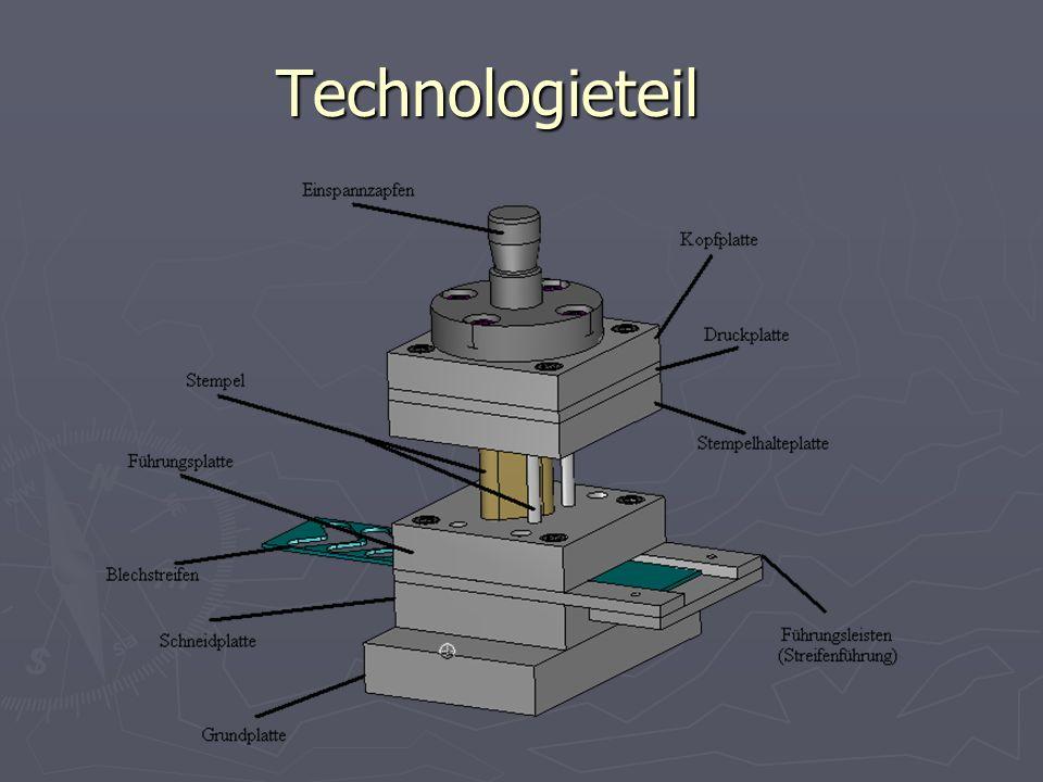 Technologieteil