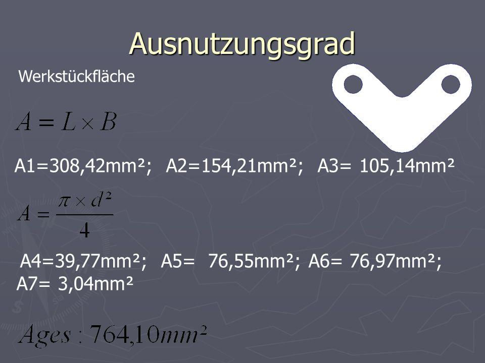 Ausnutzungsgrad A1=308,42mm²; A2=154,21mm²; A3= 105,14mm² A4=39,77mm²; A5= 76,55mm²; A6= 76,97mm²; A7= 3,04mm² Werkstückfläche