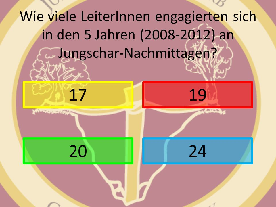 Wie viele LeiterInnen engagierten sich in den 5 Jahren (2008-2012) an Jungschar-Nachmittagen? 17 24 19 20