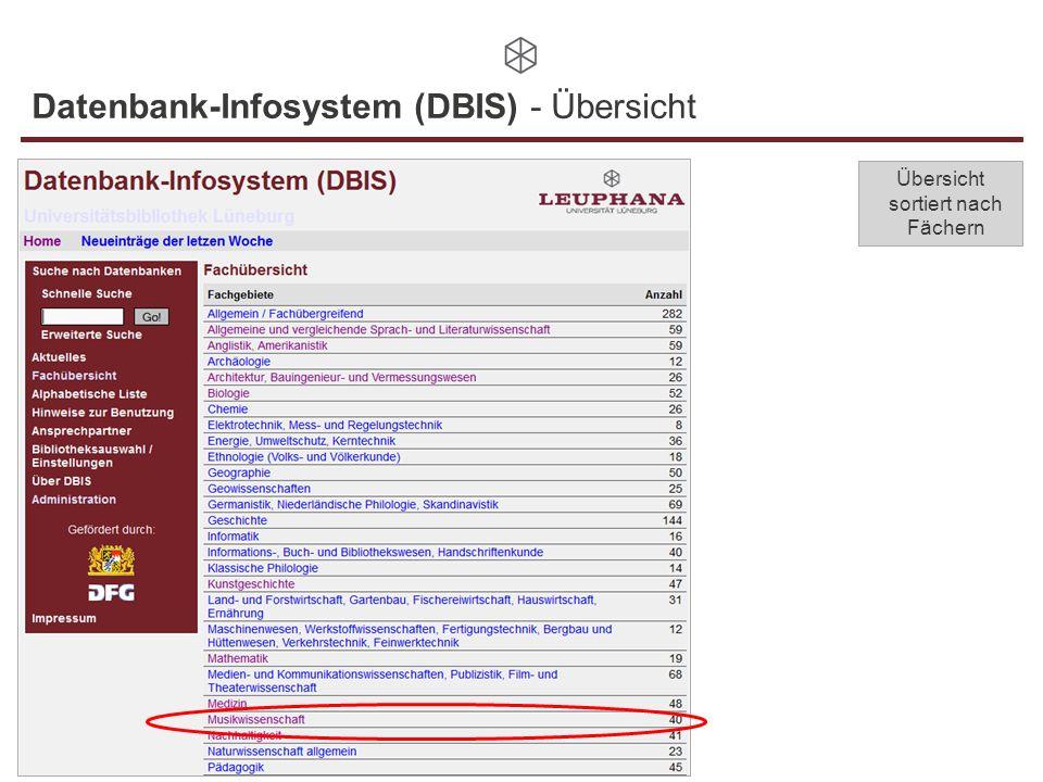 Datenbank-Infosystem (DBIS) - Übersicht Übersicht sortiert nach Fächern