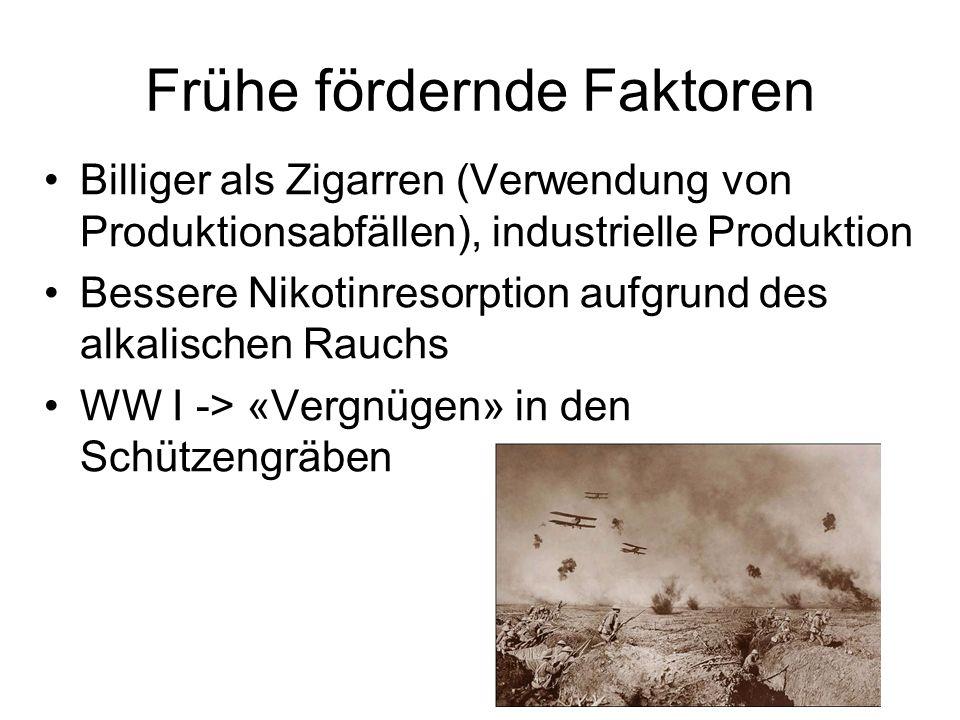 Frühe fördernde Faktoren Billiger als Zigarren (Verwendung von Produktionsabfällen), industrielle Produktion Bessere Nikotinresorption aufgrund des al