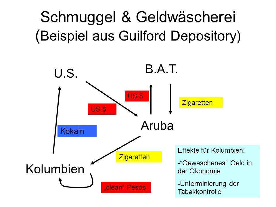 Schmuggel & Geldwäscherei ( Beispiel aus Guilford Depository) Kolumbien U.S. Kokain Aruba US $ B.A.T. US $ Zigaretten clean Pesos Effekte für Kolumbie
