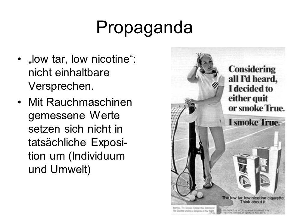Propaganda low tar, low nicotine: nicht einhaltbare Versprechen. Mit Rauchmaschinen gemessene Werte setzen sich nicht in tatsächliche Exposi- tion um
