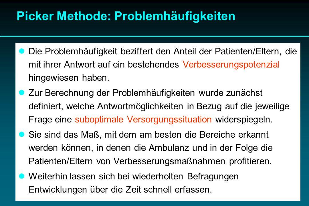Picker Methode: Problemhäufigkeiten Die Problemhäufigkeit beziffert den Anteil der Patienten/Eltern, die mit ihrer Antwort auf ein bestehendes Verbess