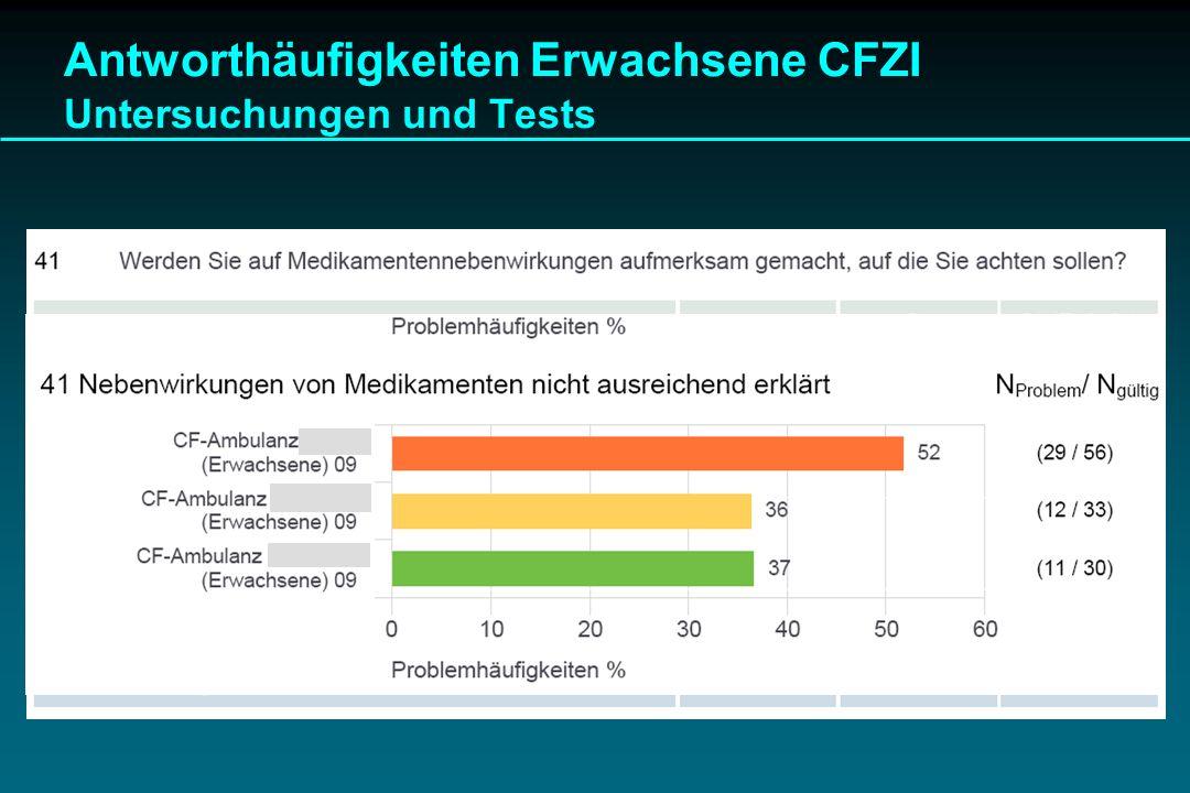 Antworthäufigkeiten Erwachsene CFZI Untersuchungen und Tests