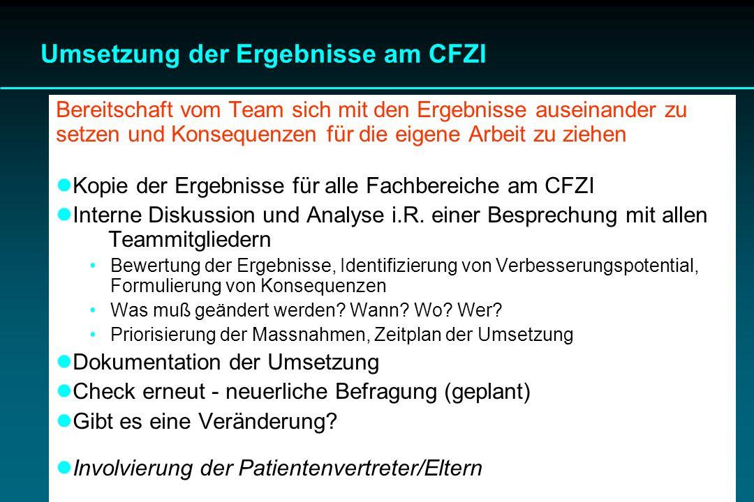 Umsetzung der Ergebnisse am CFZI Bereitschaft vom Team sich mit den Ergebnisse auseinander zu setzen und Konsequenzen für die eigene Arbeit zu ziehen