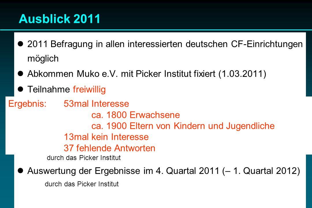 Ausblick 2011 2011 Befragung in allen interessierten deutschen CF-Einrichtungen möglich Abkommen Muko e.V. mit Picker Institut fixiert (1.03.2011) Tei