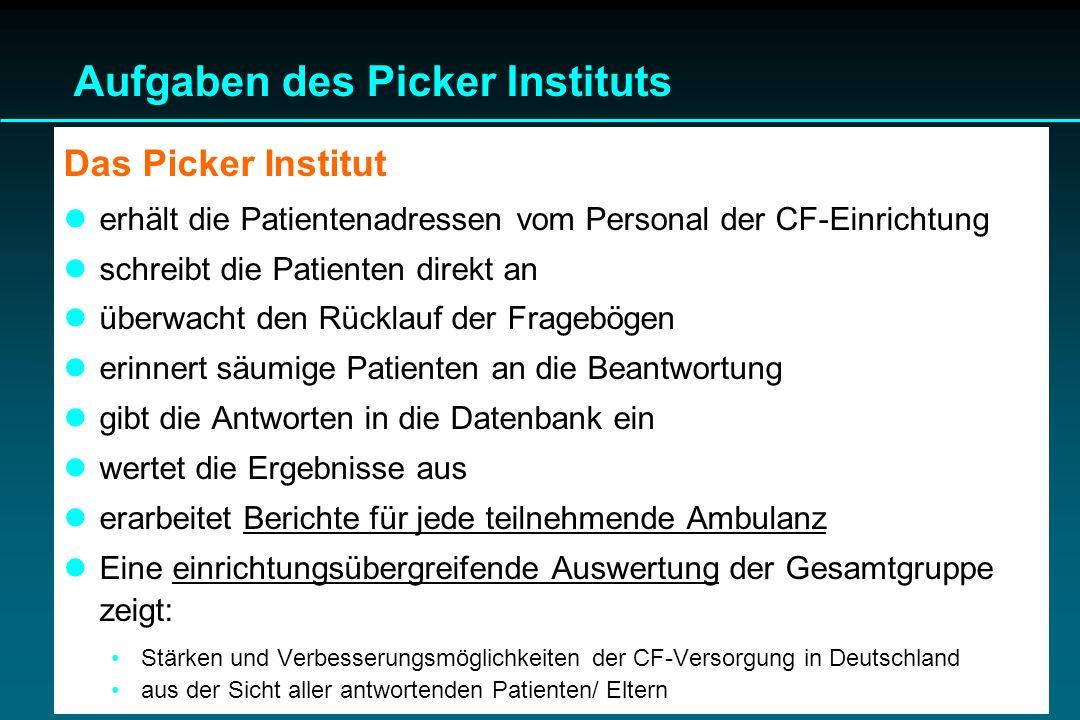 Aufgaben des Picker Instituts Das Picker Institut erhält die Patientenadressen vom Personal der CF-Einrichtung schreibt die Patienten direkt an überwa
