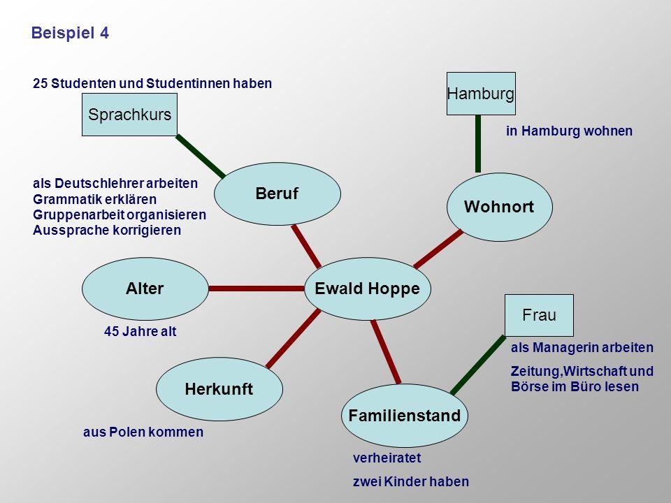 Ewald Hoppe Beruf Wohnort Alter als Managerin arbeiten Zeitung,Wirtschaft und Börse im Büro lesen Hamburg in Hamburg wohnen 45 Jahre alt als Deutschle