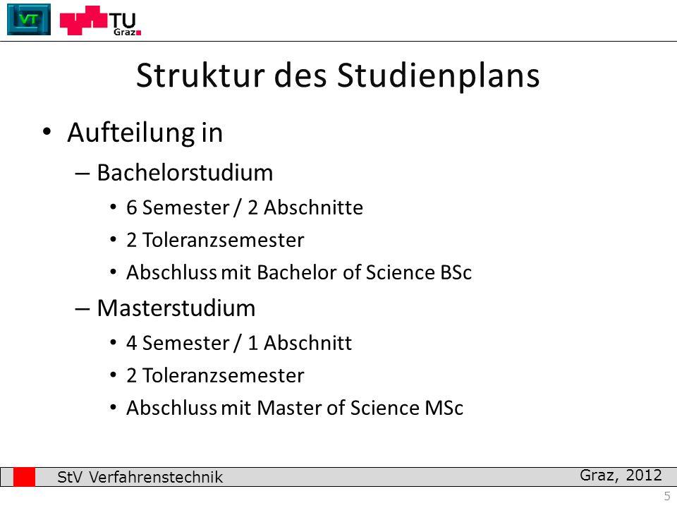 5 Aufteilung in – Bachelorstudium 6 Semester / 2 Abschnitte 2 Toleranzsemester Abschluss mit Bachelor of Science BSc – Masterstudium 4 Semester / 1 Ab