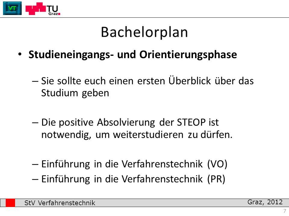 Graz, 2012 8 Studieneingangs- und Orientierungsphase – 2 Prüfungstermine im Semester – max.