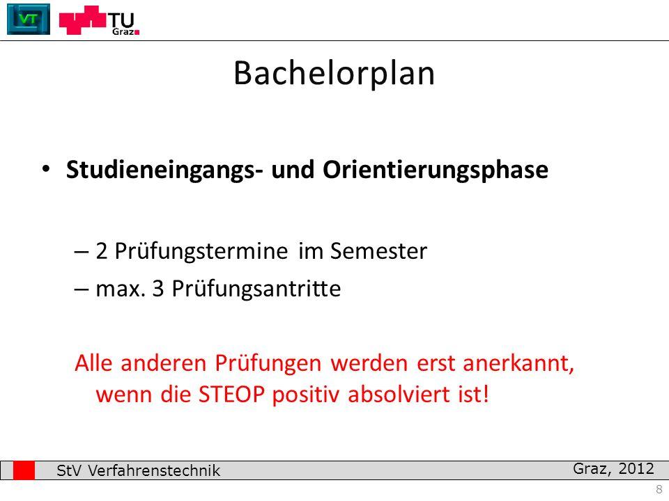 Graz, 2012 8 Studieneingangs- und Orientierungsphase – 2 Prüfungstermine im Semester – max. 3 Prüfungsantritte Alle anderen Prüfungen werden erst aner