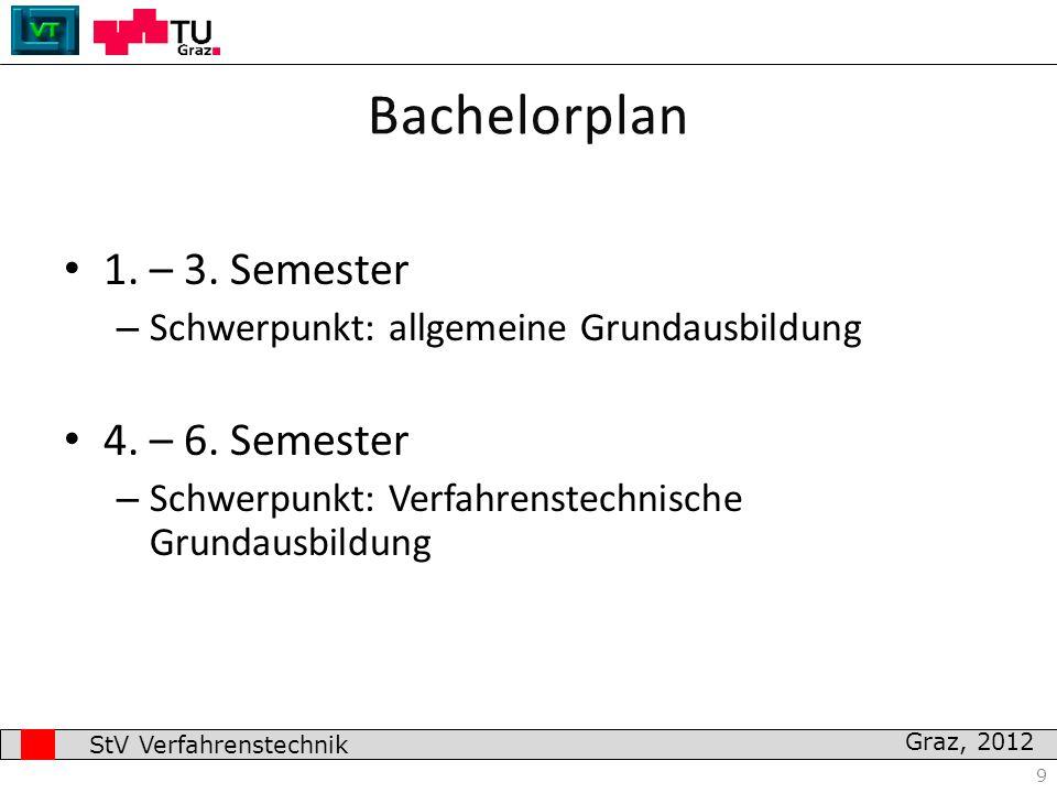 Graz, 2012 1. – 3. Semester – Schwerpunkt: allgemeine Grundausbildung 4. – 6. Semester – Schwerpunkt: Verfahrenstechnische Grundausbildung 9 StV Verfa