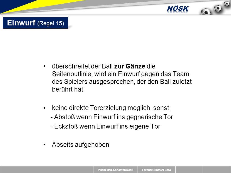 Inhalt: Mag. Christoph MarikLayout: Günther Fuchs überschreitet der Ball zur Gänze die Seitenoutlinie, wird ein Einwurf gegen das Team des Spielers au