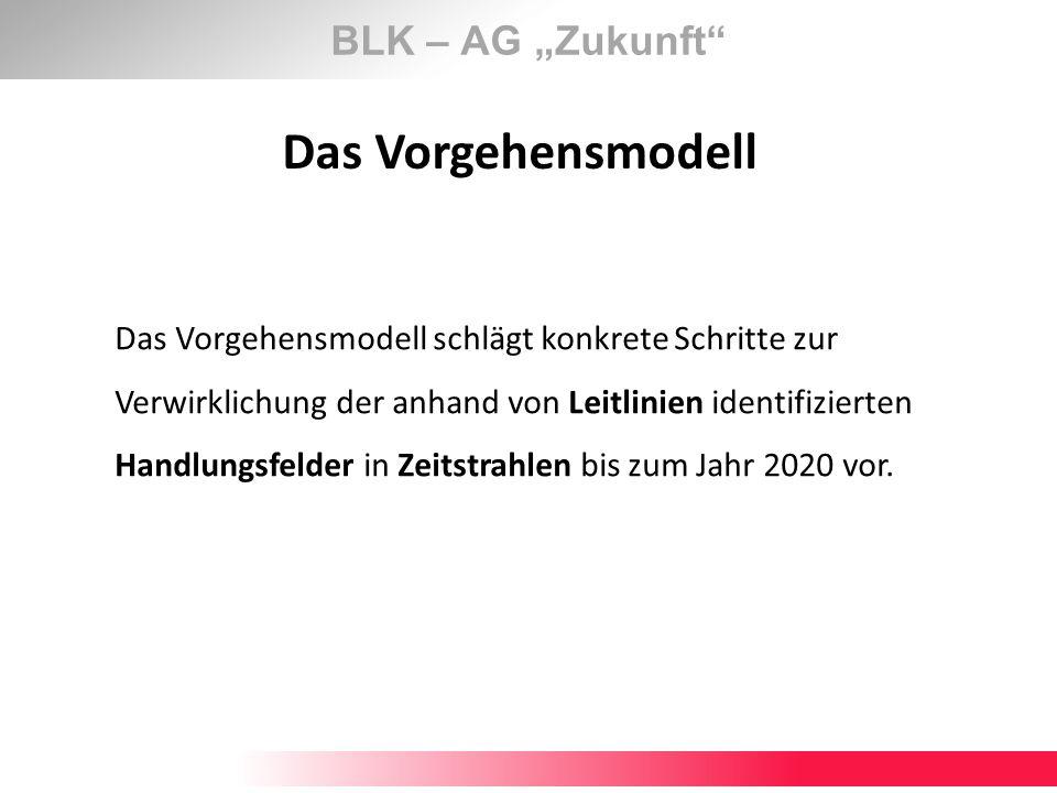 BLK – AG Zukunft Das Vorgehensmodell Das Vorgehensmodell schlägt konkrete Schritte zur Verwirklichung der anhand von Leitlinien identifizierten Handlu