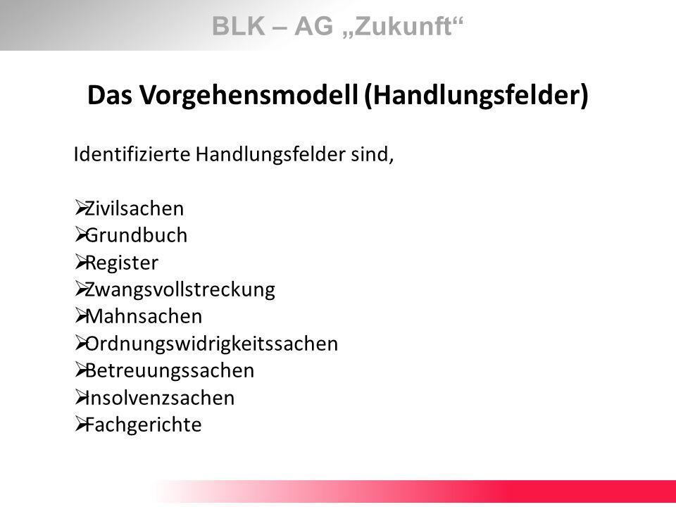 BLK – AG Zukunft Das Vorgehensmodell (Handlungsfelder) Identifizierte Handlungsfelder sind, Zivilsachen Grundbuch Register Zwangsvollstreckung Mahnsac
