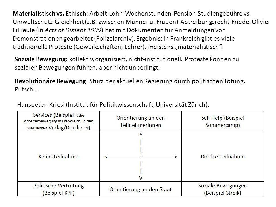 Materialistisch vs. Ethisch: Arbeit-Lohn-Wochenstunden-Pension-Studiengebühre vs.