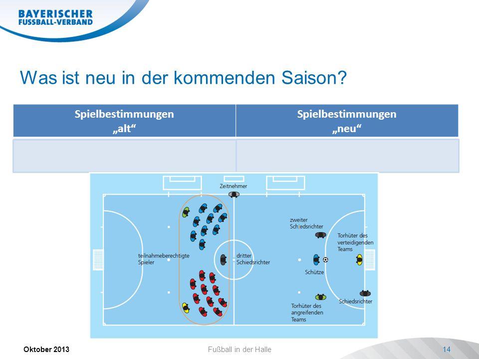 Was ist neu in der kommenden Saison? Spielbestimmungen alt Spielbestimmungen neu Siebenmeterschießen zur Spielentscheidung Sechsmeterschießen zur Spie