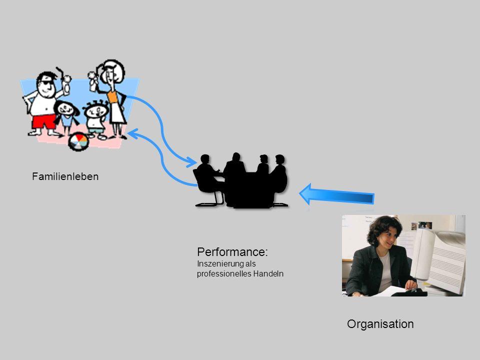 Familienleben Organisation Performance: Inszenierung als professionelles Handeln
