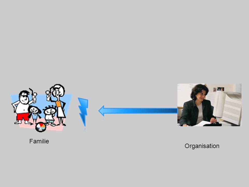 Familie Organisation