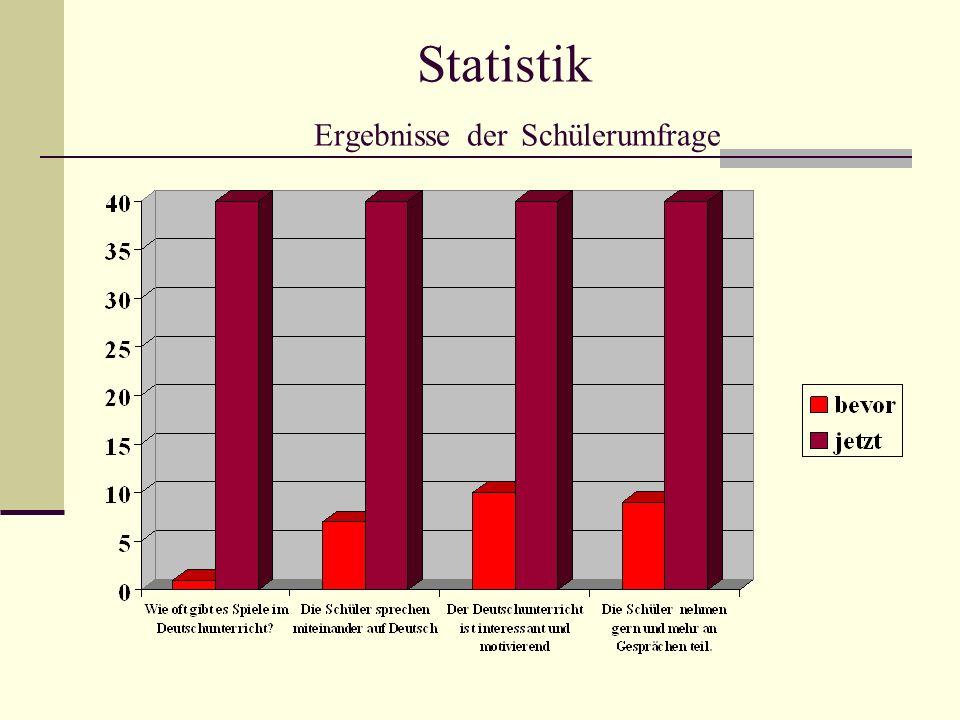 Statistik Ergebnisse der Schülerumfrage