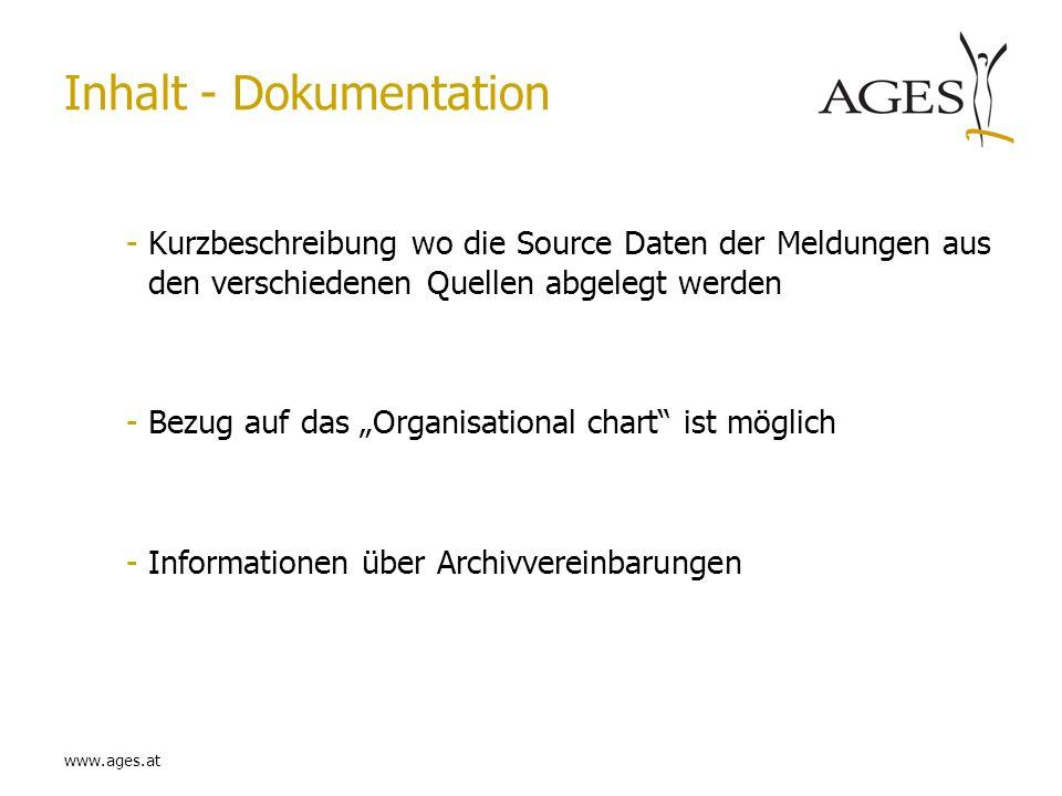 www.ages.at Inhalt - Dokumentation -Kurzbeschreibung wo die Source Daten der Meldungen aus den verschiedenen Quellen abgelegt werden -Bezug auf das Or